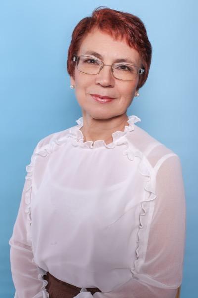 Пономарева Елена Васильевна учитель начальных классов