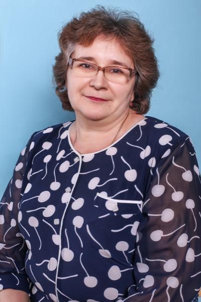 Цыганова Инна Николаевна учитель начальных классов